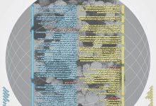 تصویر فراخوان دومین نمایشگاه مجازی هنرهای تجسمی «کرونائیسم ۲»