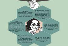 نمایشگاه بینالمللی کارتونهای سیاسی هندوستان به یاد Maya KAMATH لینک : https://asarartmagazine.ir/?p=23091 سایت : AsarArtMagazine.ir اینستاگرام : instagram.com/AsarArtMagazine تلگرام : t.me/AsarArtMagazine 👆